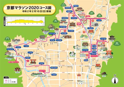 京都マラソン2020コース.png